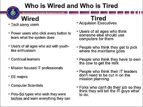 Wired-tired